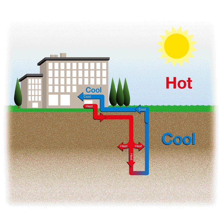 HeatSpring Magazine – 4-Step Guide to Designing Geothermal Systems